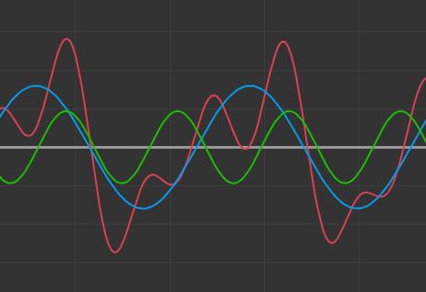 Du signal au spectre